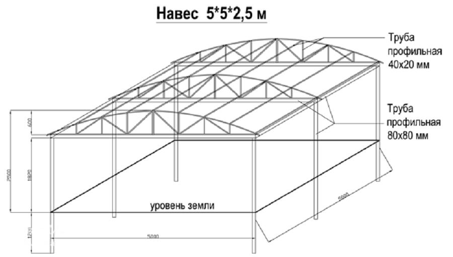 Образец чертежа навеса из поликарбоната